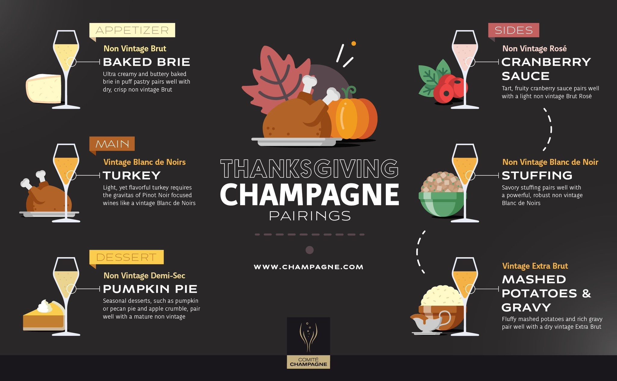Pairing Champagne and Food - Webinar - Saturday